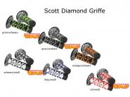 Scott Diamond Griffgummi '17